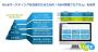 顧客のアカウントベースドマーケティング(ABM)を実現「ABM実践プログラム」提供開始のお知らせ