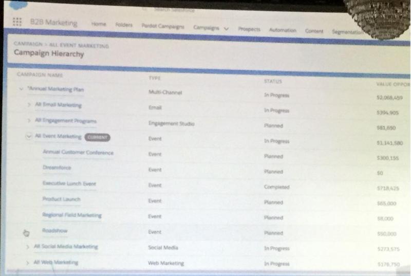 SalesforceのキャンペーンとPardotキャンペーンの連動