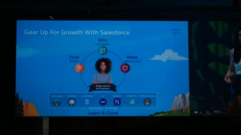 Small & Medium Business Keynote: Gear Up for Growthにて