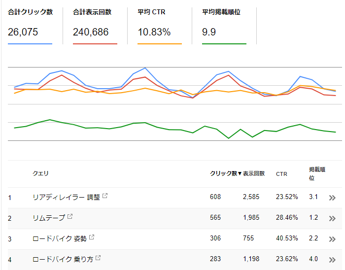 GoogleSearchConsole01.PNG