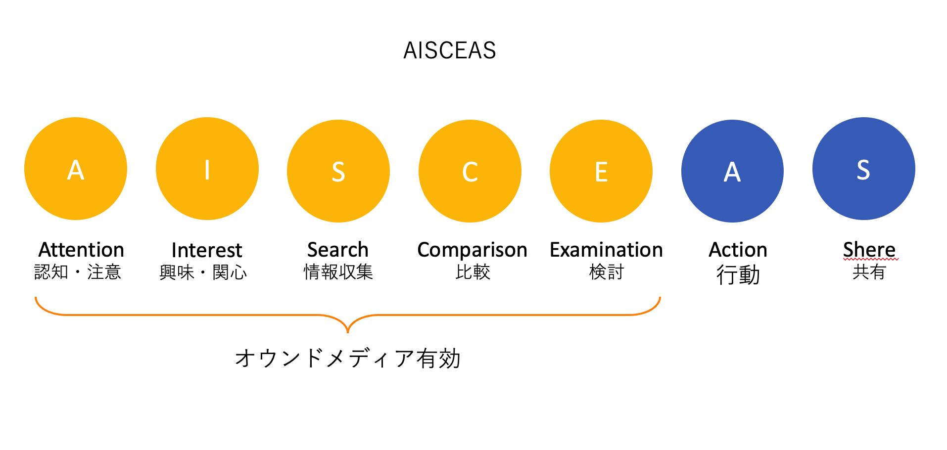 【マーケ】Blog_コンテンツ2_1.png