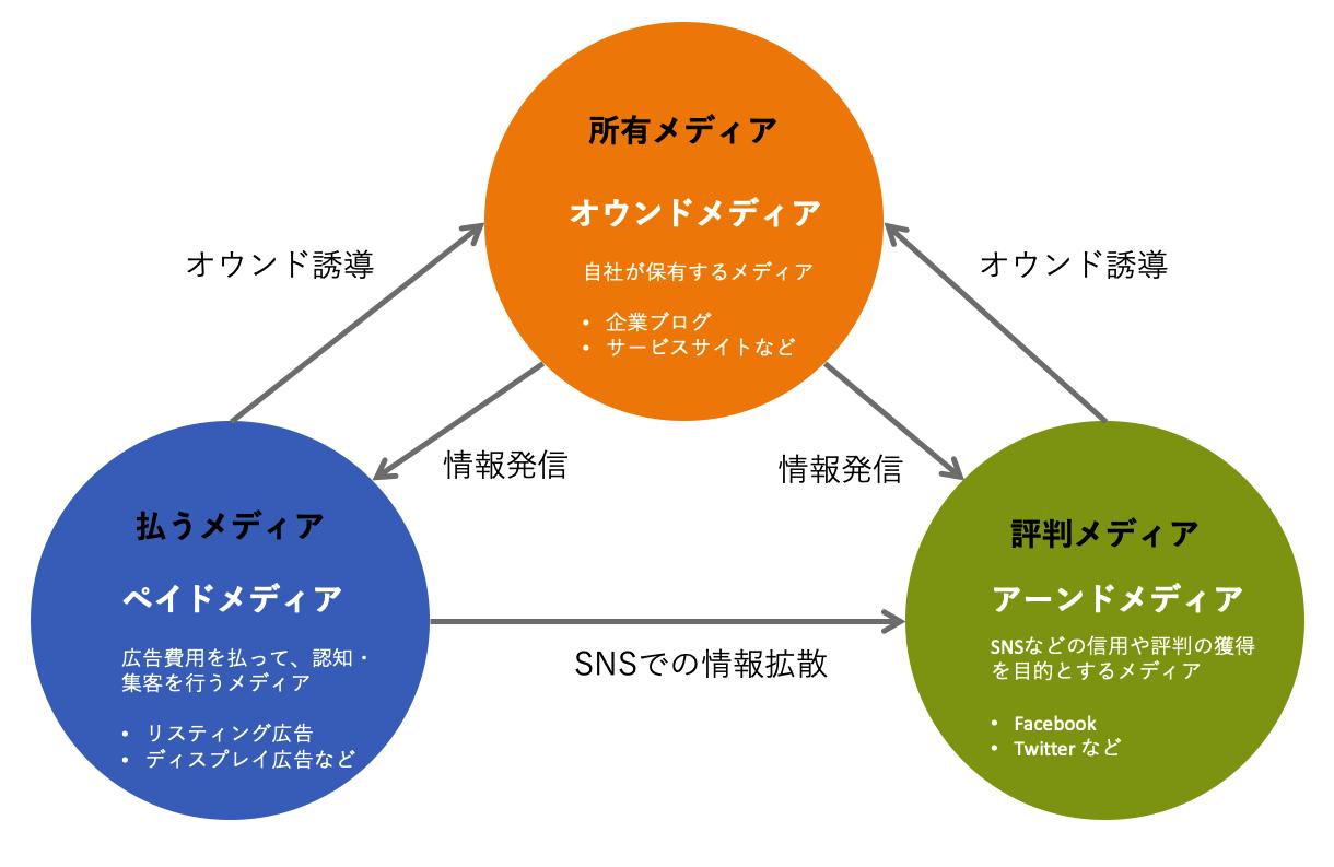 202109okunoブログ1