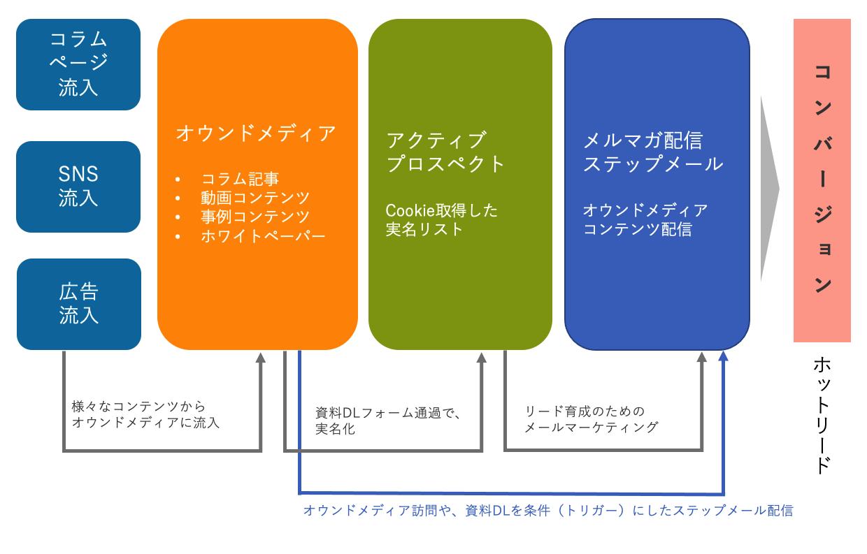 202109okunoブログ2