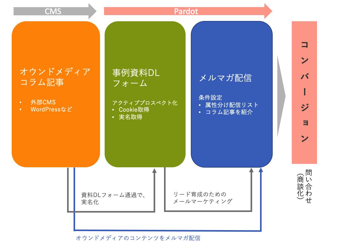 202109okunoブログ3
